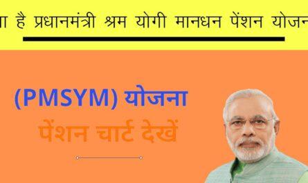 pradhanmantri-saram-yogi-mandhan-pension